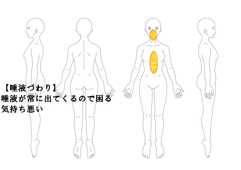 婦人科系症例1:唾液づわり