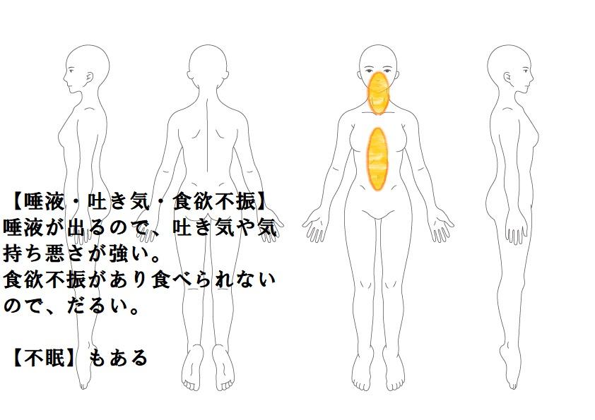 自律神経系症例1
