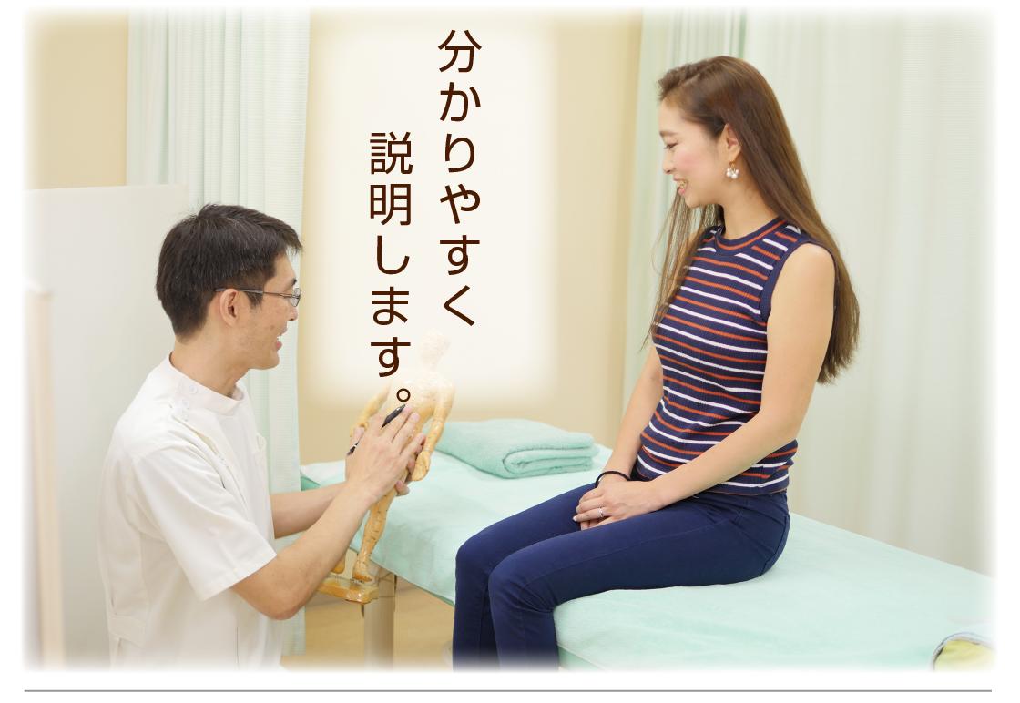鎌ヶ谷の鍼灸 説明風景