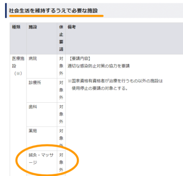 東京都の自粛要請と鍼灸院
